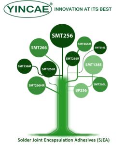 IMAPS Ad Industry News.Microelectronics